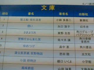 山梨県でも、蟹工船が文庫部門売上げで第1位。